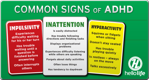 Common Signs of ADHD